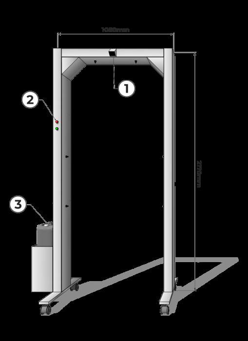 Schita Poarta-D, poarta pentru decontaminare